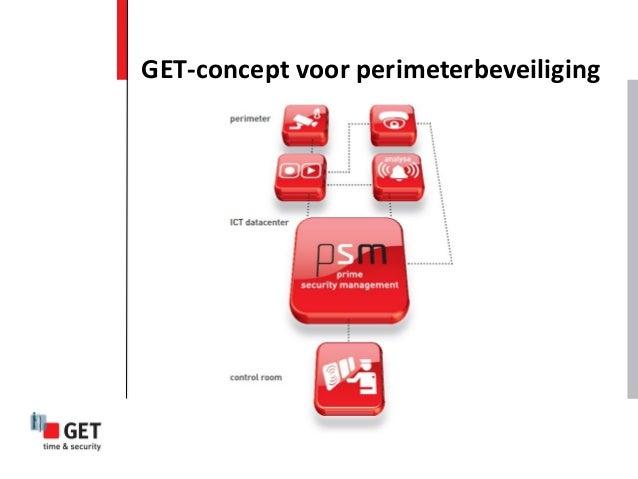 GET-concept voor perimeterbeveiliging