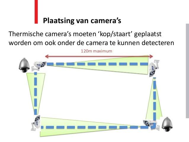 Plaatsing van camera's Thermische camera's moeten 'kop/staart' geplaatst worden om ook onder de camera te kunnen detectere...