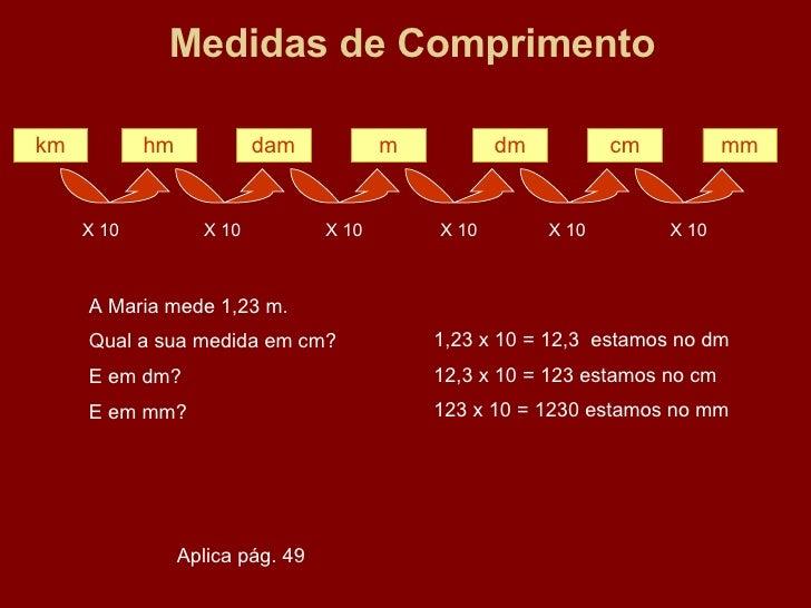 Medidas de Comprimento km hm dam cm mm m dm X 10 X 10 X 10 X 10 X 10 X 10 A Maria mede 1,23 m.  Qual a sua medida em cm? E...