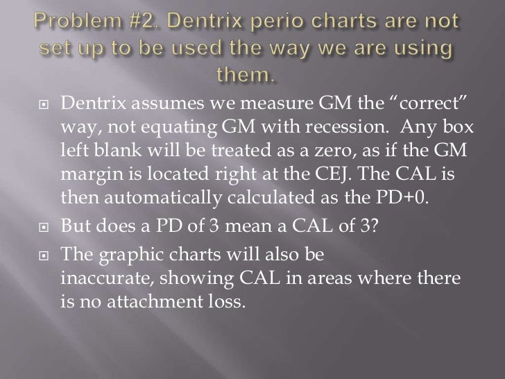 """   Dentrix assumes we measure GM the """"correct""""    way, not equating GM with recession. Any box    left blank will be trea..."""
