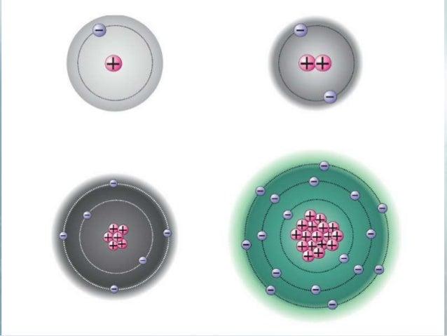 Att rita en atom enligt Bohrs atommodell O 8 12 atomnummer masstal Tänk på föregående sida!