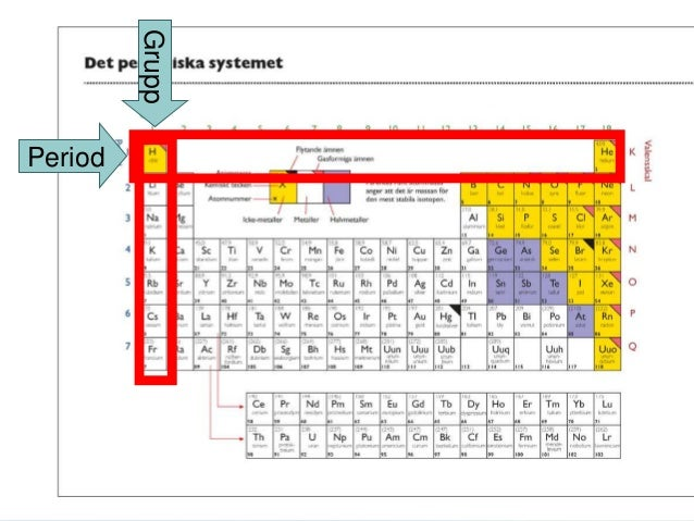Ädelgasstruktur  Ädelgasstruktur är när yttersta skalet är fullt, dvs. 8 elektroner (förutom k skalets 2)  Detta har gru...