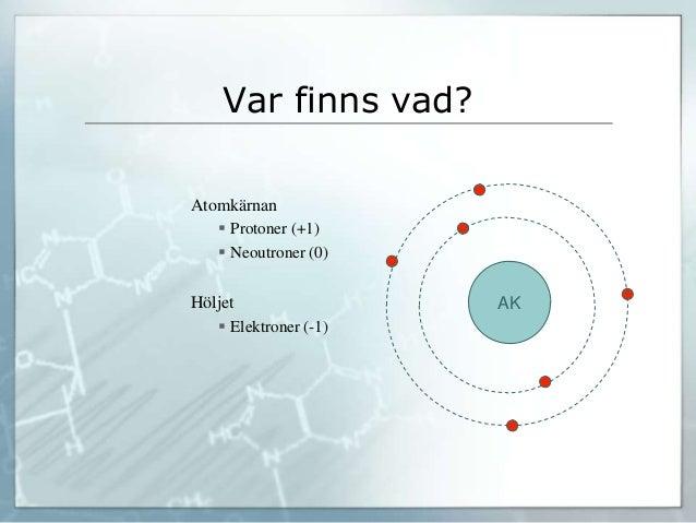 Var finns vad? Atomkärnan  Protoner (+1)  Neoutroner (0) Höljet  Elektroner (-1) AK