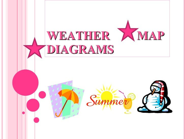 WEATHER  MAP DIAGRAMS