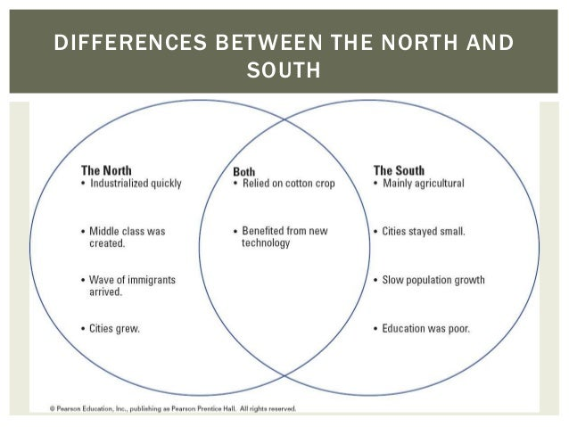 Differences Between The North And The South Civil War