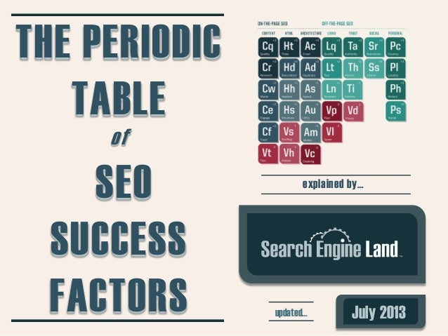 July 2013 explained by… updated… THE PERIODIC TABLE of SEO SUCCESS FACTORS