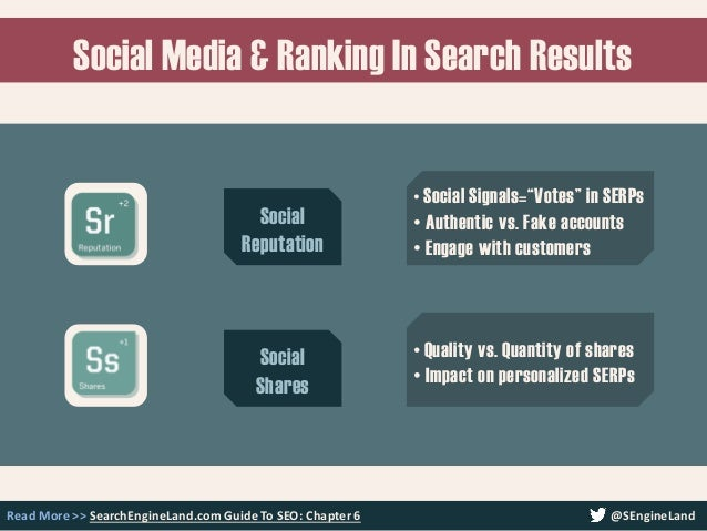 Social Media & Ranking In Search Results Read More >> SearchEngineLand.com Guide To SEO: Chapter 6 @SEngineLand Social Rep...
