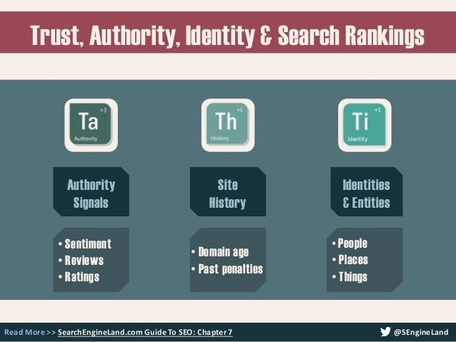 Trust, Authority, Identity & Search Rankings Read More >> SearchEngineLand.com Guide To SEO: Chapter 7 @SEngineLand Author...