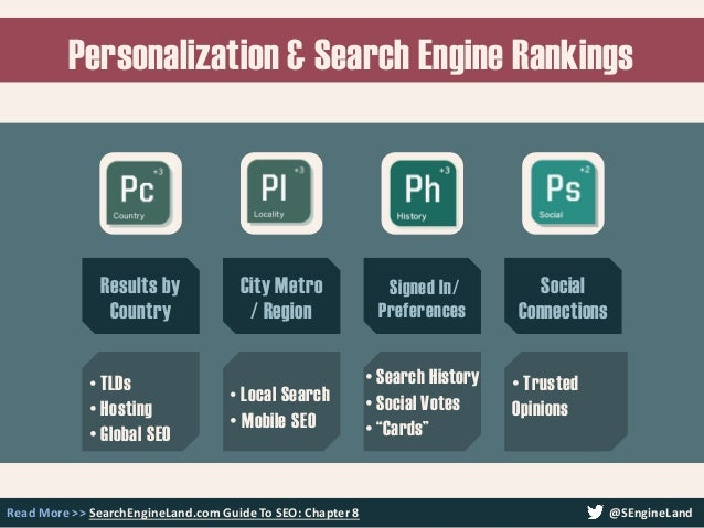 Personalization & Search Engine Rankings Read More >> SearchEngineLand.com Guide To SEO: Chapter 8 Results by Country City...
