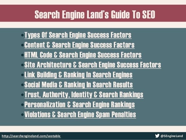Periodic Table of SEO Success Factors & Guide to SEO by SearchEngineLand Slide 3
