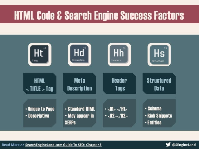 HTML Code & Search Engine Success Factors Read More >> SearchEngineLand.com Guide To SEO: Chapter 3 @SEngineLand Meta Desc...