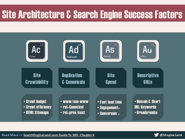 Site Architecture & Search Engine Success Factors Read More >> SearchEngineLand.com Guide To SEO: Chapter 4 @SEngineLand S...