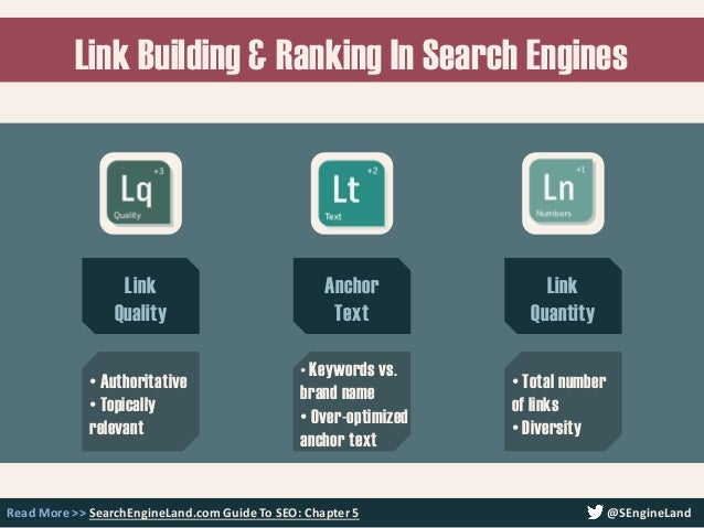 Link Building & Ranking In Search Engines Read More >> SearchEngineLand.com Guide To SEO: Chapter 5 @SEngineLand Link Qual...
