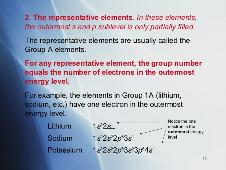 Periodic table chapter 14 sublevels 22 2 the representative elements urtaz Image collections