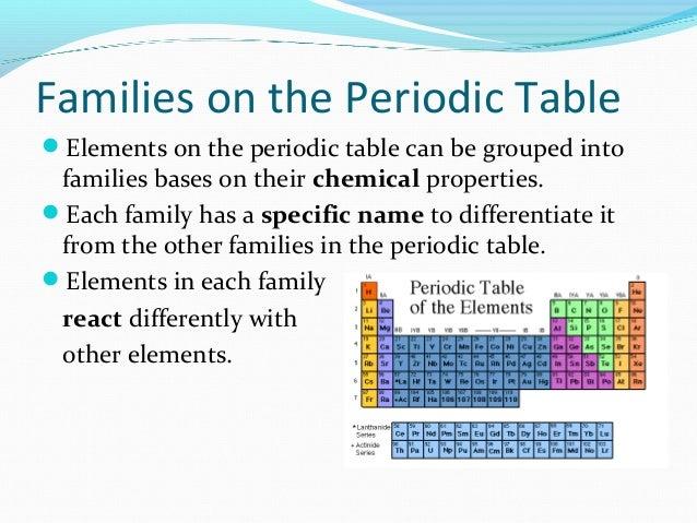 Periodic table families 2 urtaz Gallery
