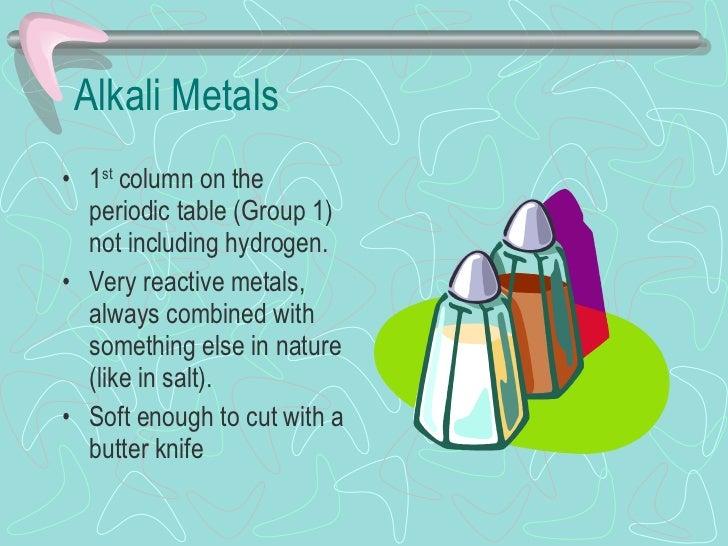 Periodic table alkali metals urtaz Gallery