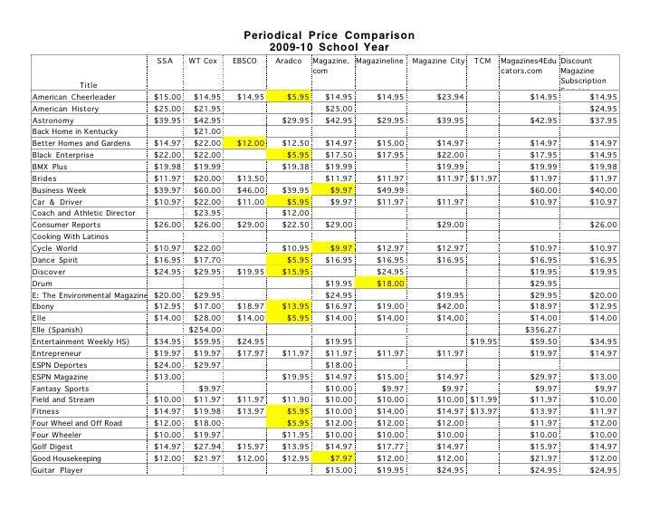 Periodical Price Comparison                                                        2009-10 School Year                    ...