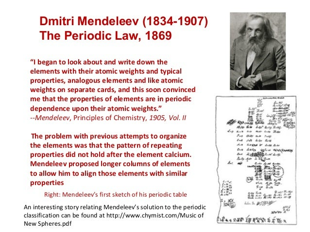 The periodic classification of the elements history periodic lawpdf 16 urtaz Gallery