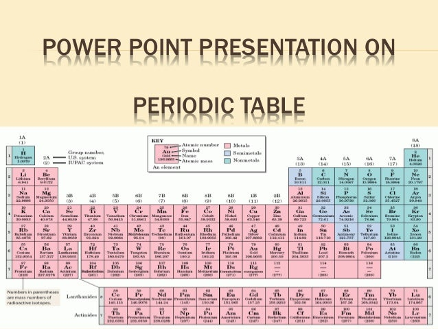 Periodic classification of elements power point presentation on periodic table urtaz Image collections