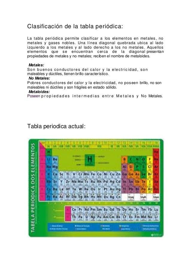 tabla periodica metales pobres image collections periodic table periodicidad quimica 8 clasificacin de la tabla peridica - Tabla Periodica Metales Ductiles