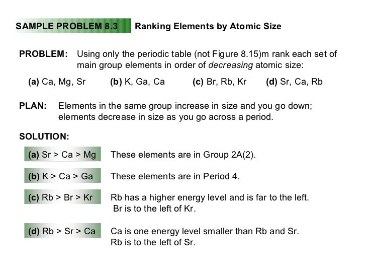 SAMPLE PROBLEM 8.3 Ranking Elements by Atomic Size PLAN: SOLUTION: (a)  Ca, Mg, Sr (b)  K, Ga, Ca (c)  Br, Rb, Kr (d)  Sr,...
