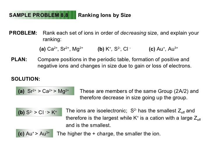 SAMPLE PROBLEM 8.8 Ranking Ions by Size PLAN: SOLUTION: (a)  Ca 2+ , Sr 2+ , Mg 2+ (b)  K + , S 2- , Cl  - (c)  Au + , Au ...