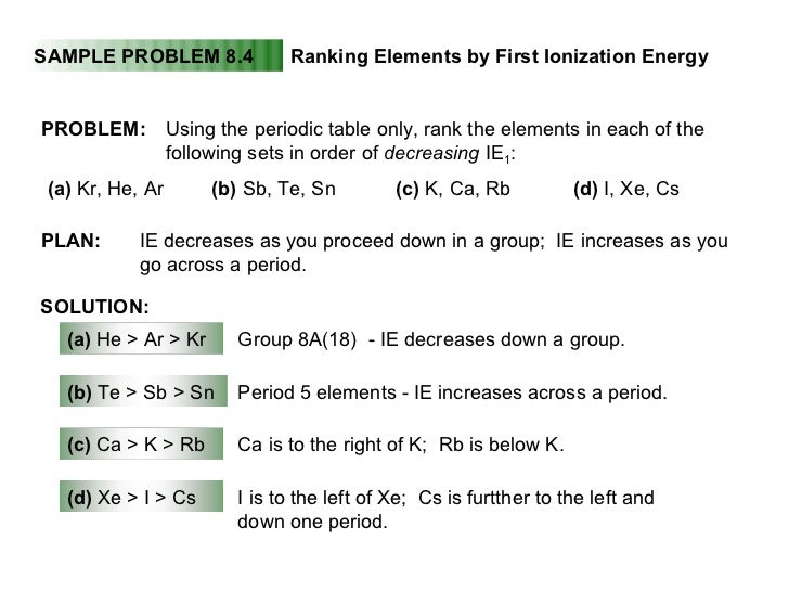 SAMPLE PROBLEM 8.4 Ranking Elements by First Ionization Energy PLAN: SOLUTION: (a)  Kr, He, Ar (b)  Sb, Te, Sn (c)  K, Ca,...
