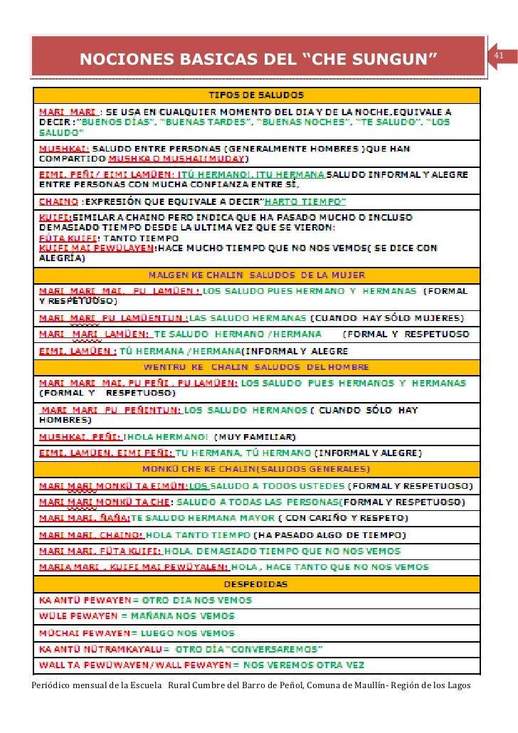 """41           NOCIONES BASICAS DEL """"CHE SUNGUN""""Periódico mensual de la Escuela Rural Cumbre del Barro de Peñol, Comuna de M..."""