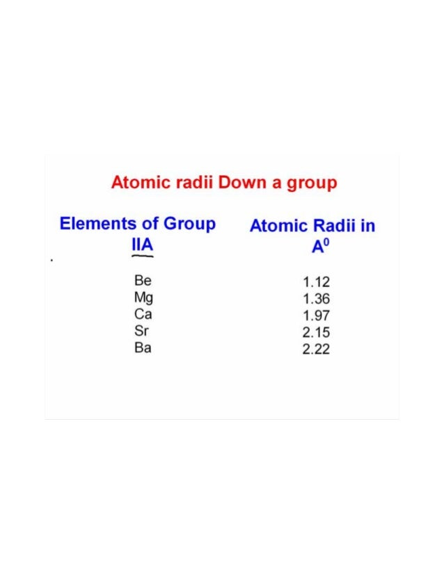 Periodic Table periodic table of elements game 1-36 : Periodic properties of atoms