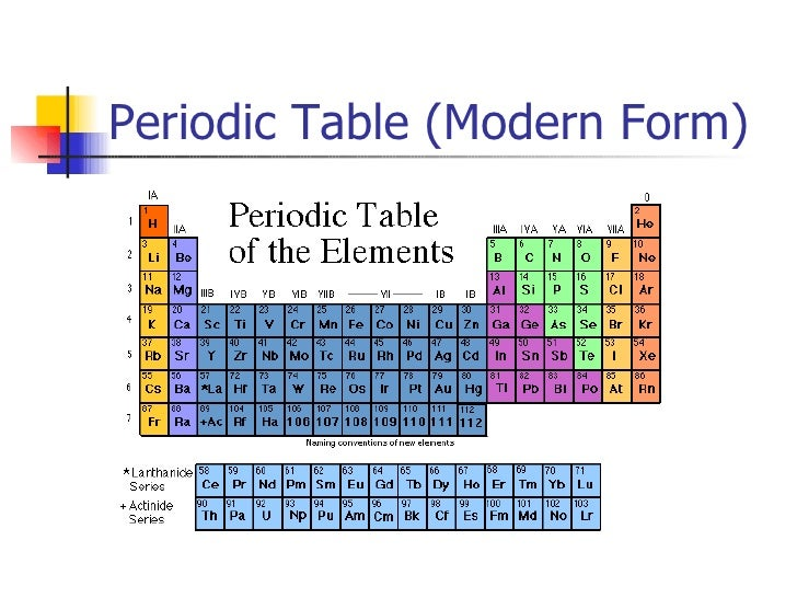 Elements With Similar Chemical Properties And Physical Properties