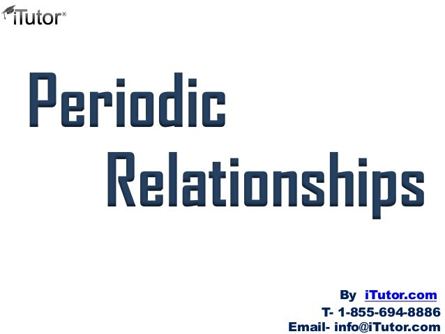 Periodic Relationships T- 1-855-694-8886 Email- info@iTutor.com By iTutor.com