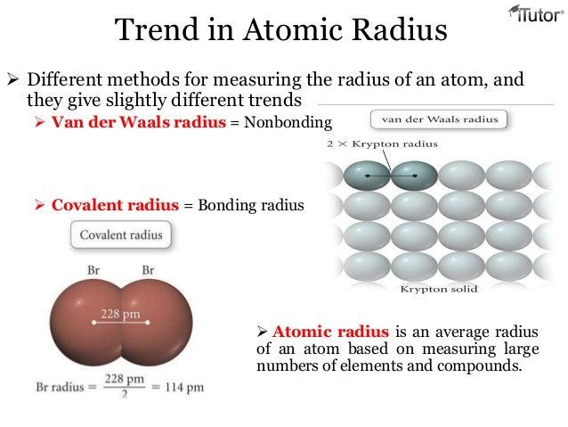 kim tae hee dating shin dong sj: atomic and ionic radii yahoo dating