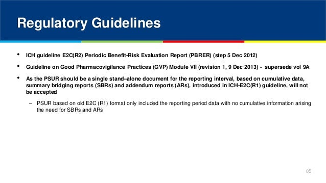 guideline on good pharmacovigilance practices gvp module vi