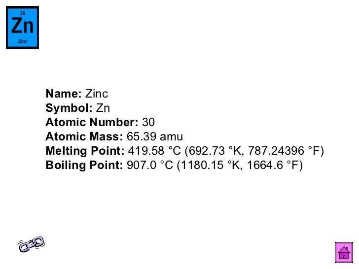 Periodic table name zinc urtaz Choice Image