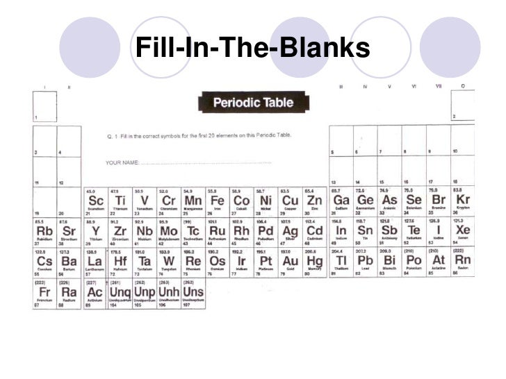 Periodic table for 1 20 elements in periodic table
