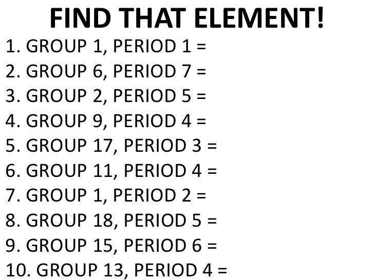 Periodic table 13 urtaz Images