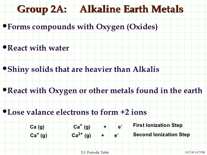 Periodic table periodic table 91700 137 pm 20 group 2a alkaline earth metalsforms urtaz Choice Image