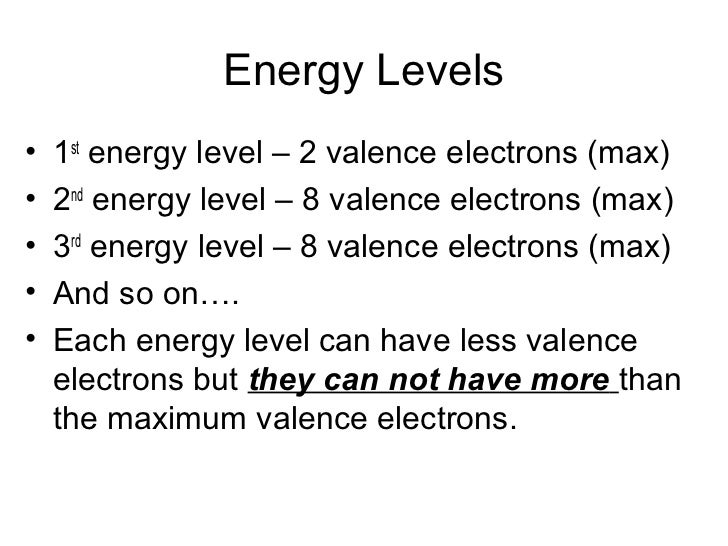 Periodic table 9 energy levels urtaz Image collections