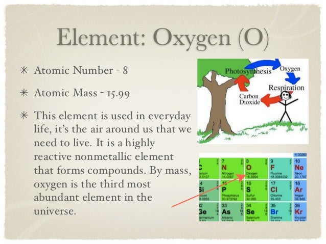 Periodic table oxygen atomic number images periodic table and periodic table 5 element oxygen oatomic number flavorsomefo images urtaz Image collections