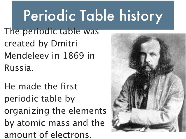 Periodic table daniel monsalve periodic table historythe periodic table wascreated by urtaz Choice Image