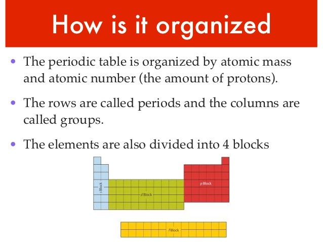 Periodic table daniel monsalve 3 how is it organized the periodic table is organized by atomic mass urtaz Image collections