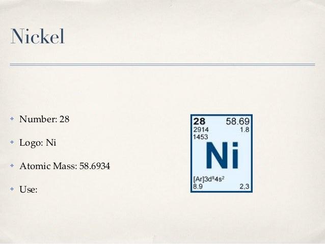 Periodic table nickel urtaz Image collections