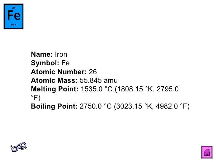 Naresh periodic table 28 name iron symbol urtaz Images
