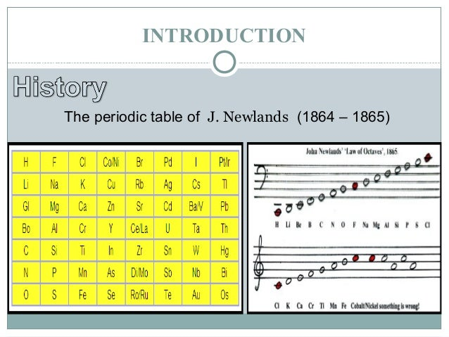 Periodic table introductionthe periodic table of j newlands 1864 1865 urtaz Choice Image