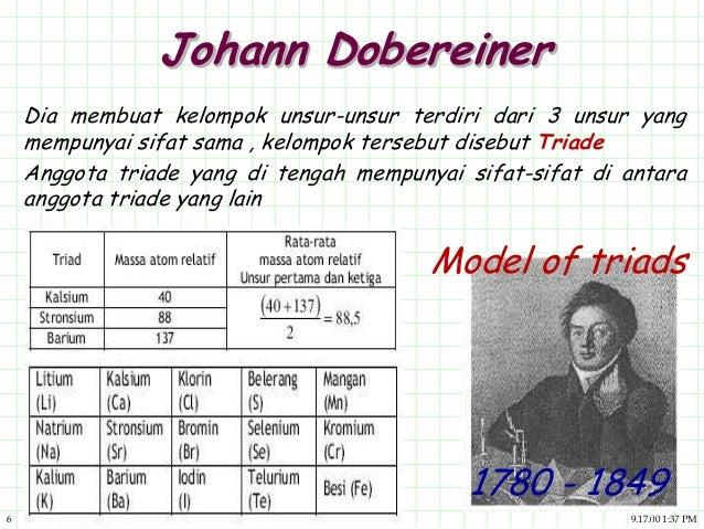 Johann dobereiner contribution to periodic table gallery periodic dobereiner periodic table gallery periodic table of elements list urtaz Images