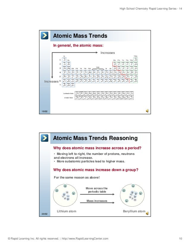Periodic table rapidlearningcenter 9 10 high school chemistry rapid learning series 14 atomic mass trends urtaz Images