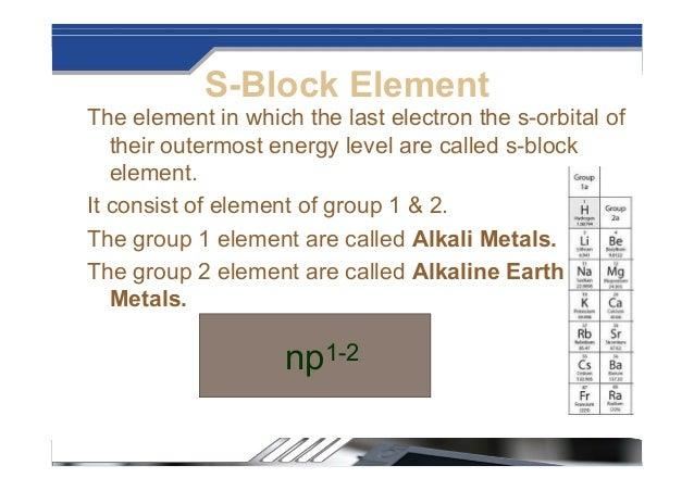 Periodic Tablepdfx