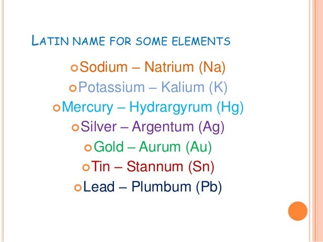 Periodic table latin name for some elements urtaz Image collections