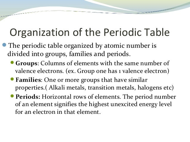 Periodic table 13 the periodic table urtaz Image collections