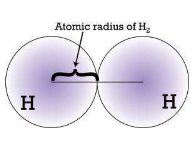 Inorganic chemistry period 2 and 3 urtaz Image collections